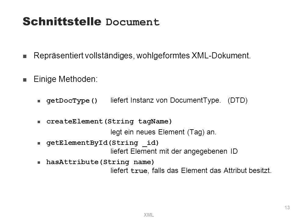 13 XML Schnittstelle Document Repräsentiert vollständiges, wohlgeformtes XML-Dokument. Einige Methoden: getDocType() liefert Instanz von DocumentType.