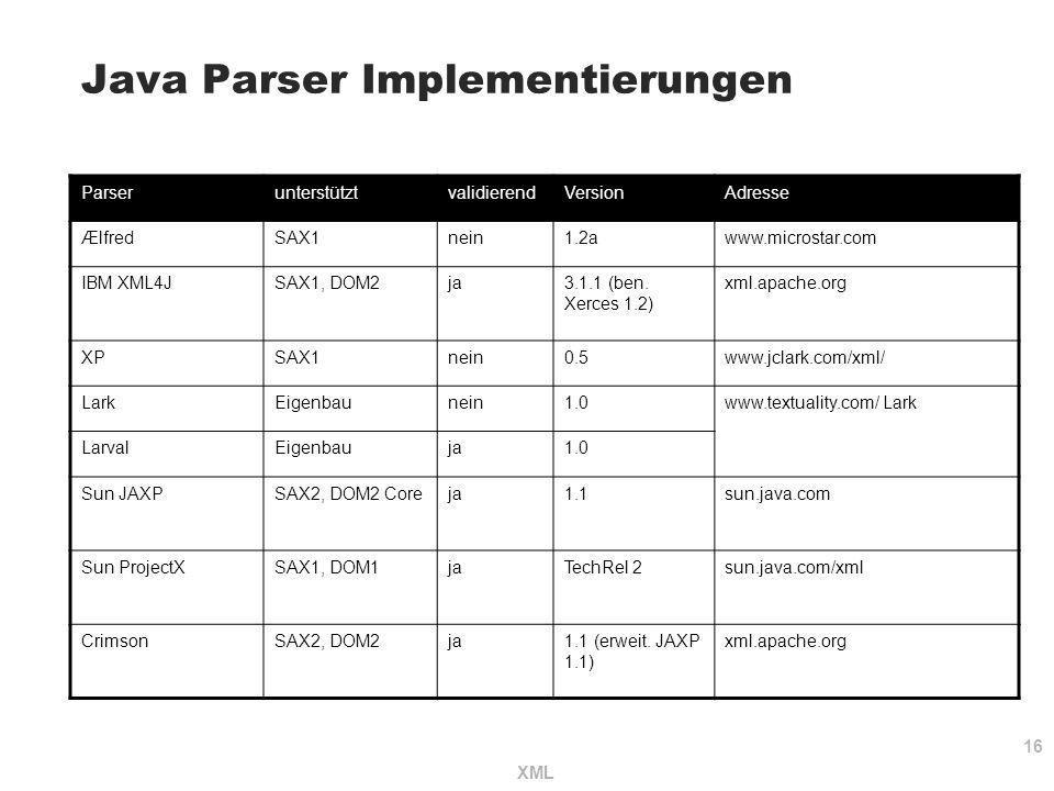 16 XML Java Parser Implementierungen ParserunterstütztvalidierendVersionAdresse ÆlfredSAX1nein1.2awww.microstar.com IBM XML4JSAX1, DOM2ja3.1.1 (ben. X