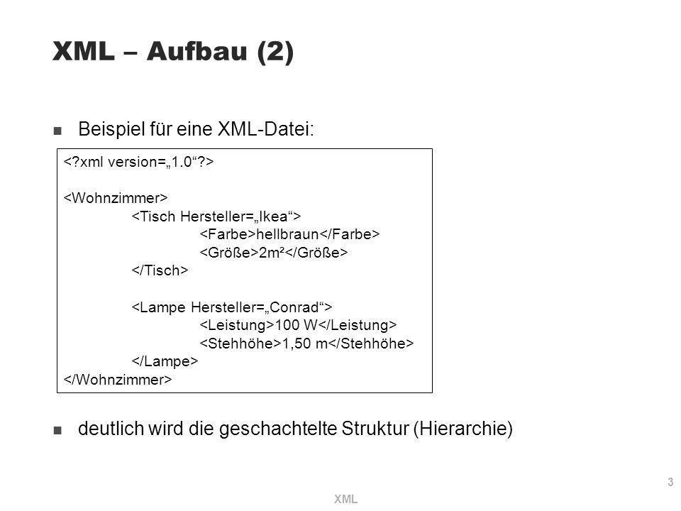 14 XML Vergleich SAX / DOM Simple API for XMLDocument Object Model ereignisorientiertAufbau Baum-Struktur Während das Dokument gelesen wird, werden keinerlei Daten im Hauptspeicher abgelegt.