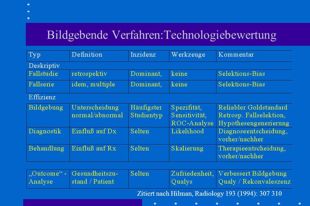 Bildgebende Verfahren:Technologiebewertung Zitiert nach Hilman, Radiology 193 (1994): 307 310