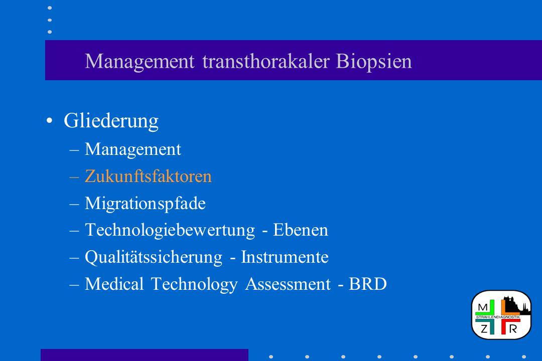 Management transthorakaler Biopsien Gliederung –Management –Zukunftsfaktoren –Migrationspfade –Technologiebewertung - Ebenen –Qualitätssicherung - Instrumente –Medical Technology Assessment - BRD