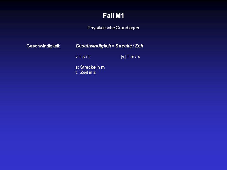 Fall M1 Physikalische Grundlagen Geschwindigkeit:Geschwindigkeit = Strecke / Zeit v = s / t [v] = m / s s: Strecke in m t: Zeit in s