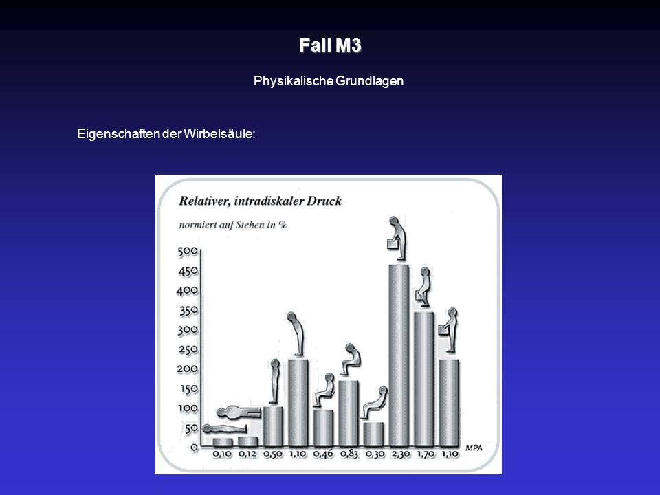 Fall M3 Physikalische Grundlagen Eigenschaften der Wirbelsäule: