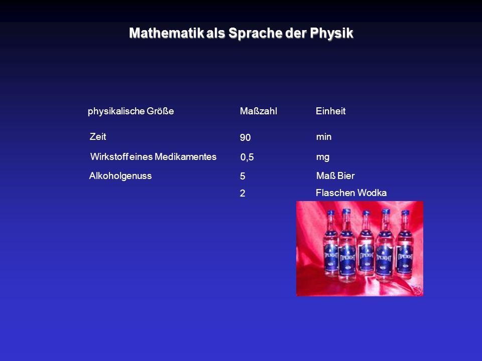 Mathematik als Sprache der Physik physikalische GrößeMaßzahlEinheit Zeit 90 min Alkoholgenuss 2 Flaschen Wodka Wirkstoff eines Medikamentes 0,5 mg 5 M