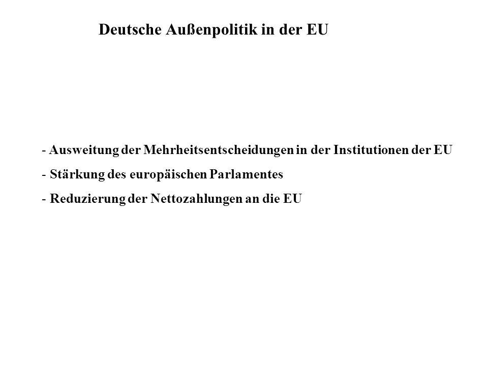 Deutsche Außenpolitik in der EU - Ausweitung der Mehrheitsentscheidungen in der Institutionen der EU - Stärkung des europäischen Parlamentes - Reduzie