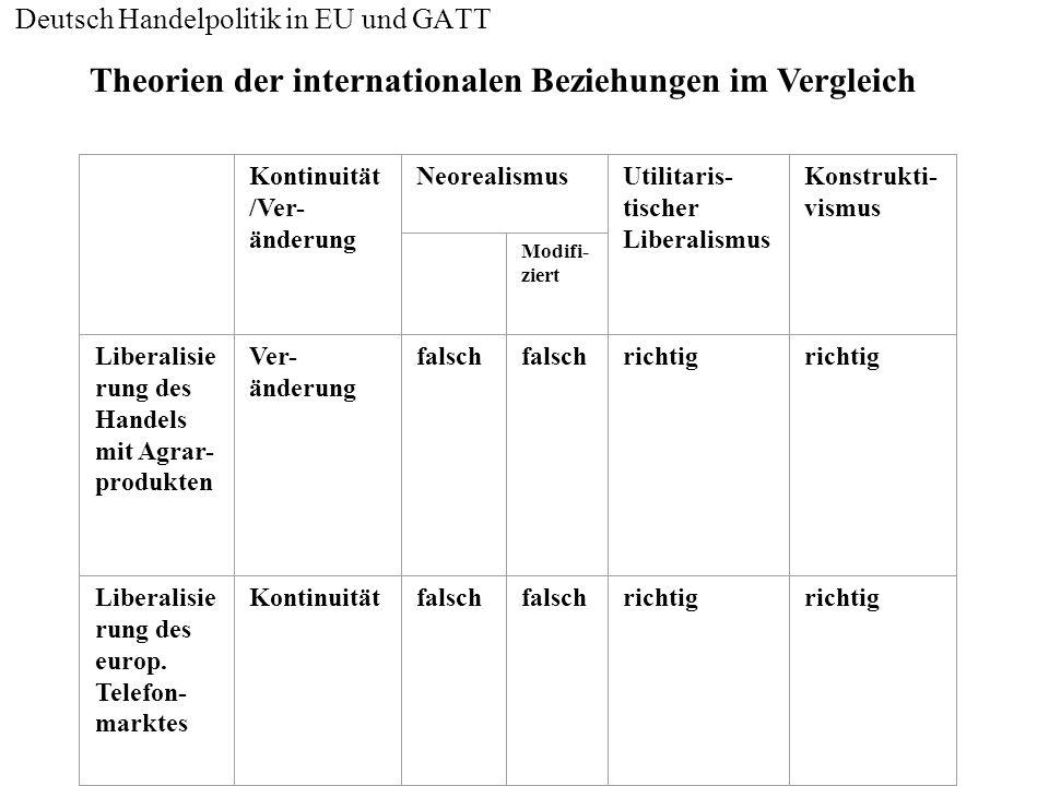 Deutsch Handelpolitik in EU und GATT Theorien der internationalen Beziehungen im Vergleich Kontinuität /Ver- änderung NeorealismusUtilitaris- tischer