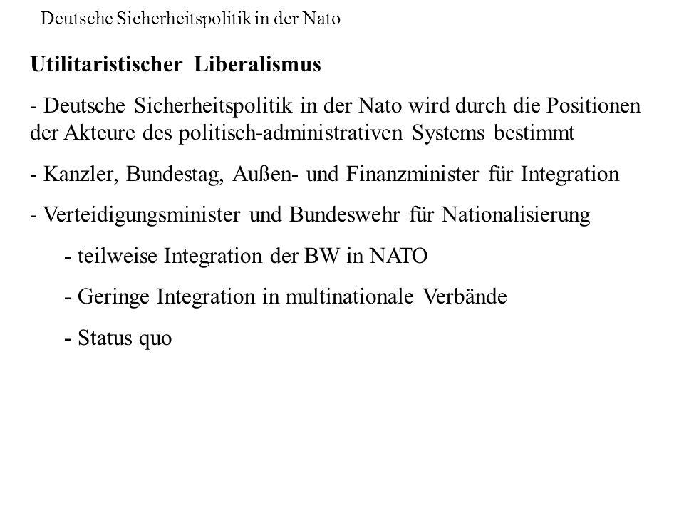 Deutsche Sicherheitspolitik in der Nato Utilitaristischer Liberalismus - Deutsche Sicherheitspolitik in der Nato wird durch die Positionen der Akteure