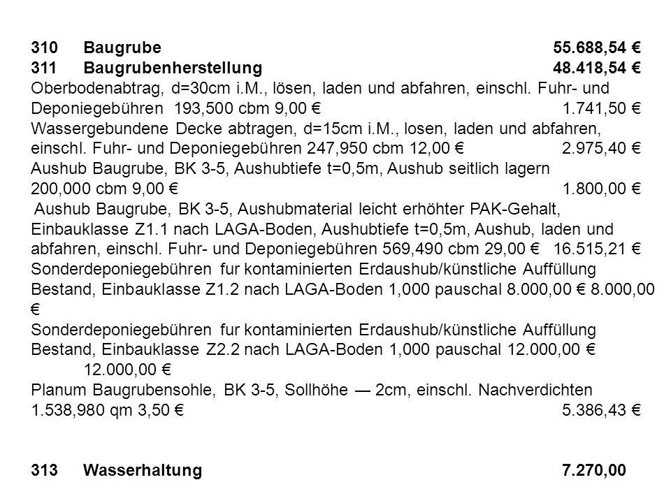 310 Baugrube 55.688,54 311 Baugrubenherstellung 48.418,54 Oberbodenabtrag, d=30cm i.M., lösen, laden und abfahren, einschl. Fuhr- und Deponiegebühren