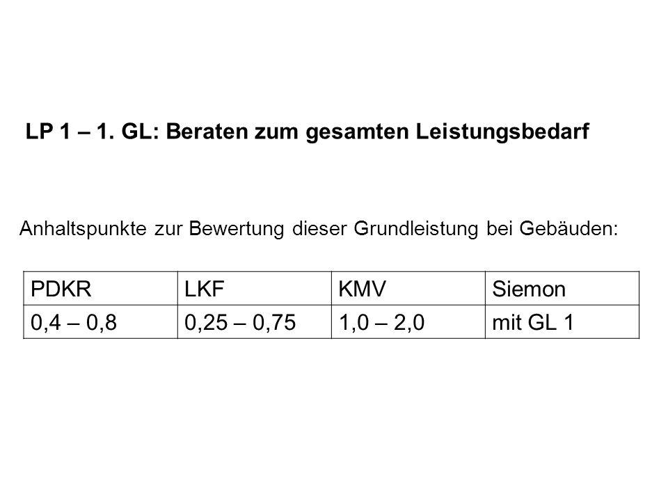 Anhaltspunkte zur Bewertung dieser Grundleistung bei Gebäuden: PDKRLKFKMVSiemon 0,4 – 0,80,25 – 0,751,0 – 2,0mit GL 1 LP 1 – 1. GL: Beraten zum gesamt