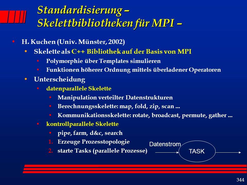 344 Standardisierung – Skelettbibliotheken für MPI – H.