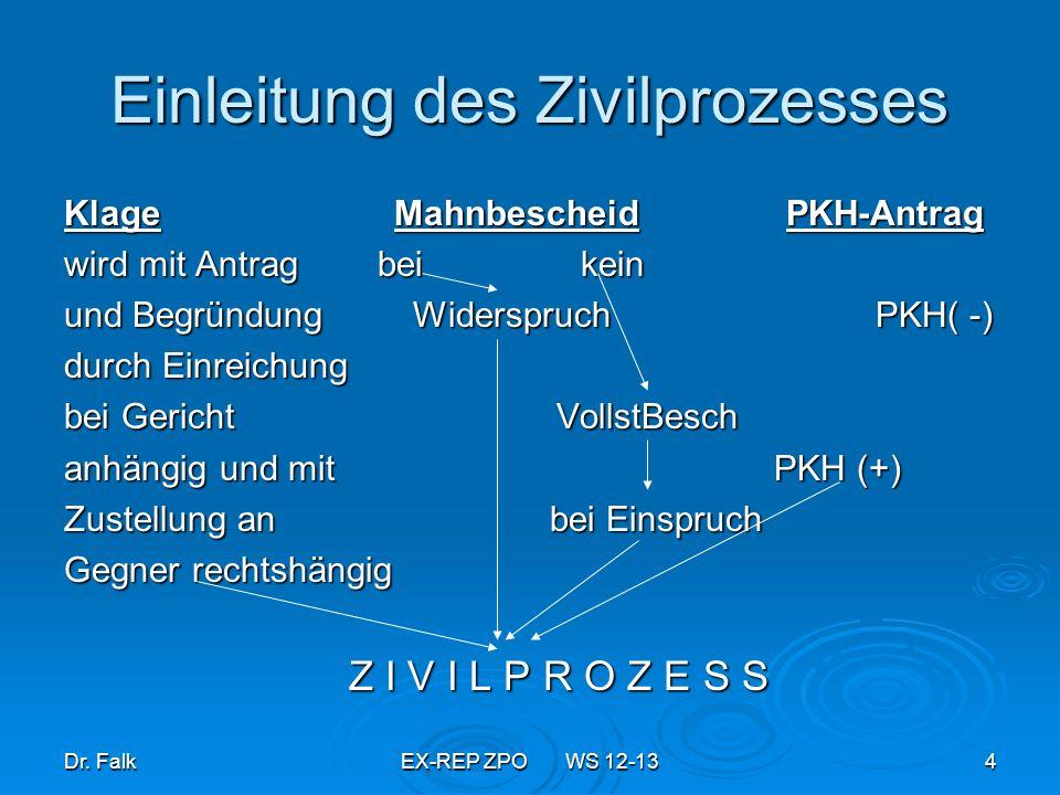 Dr.FalkEX-REP ZPO WS 12-1365 Drittwiderspruchsklage nach § 771 ZPO Zweck: Korrektur der unzul.