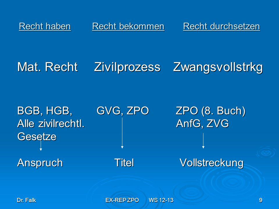 Dr.FalkEX-REP ZPO WS 12-1370 Konstellationen der Anfechtung 2.
