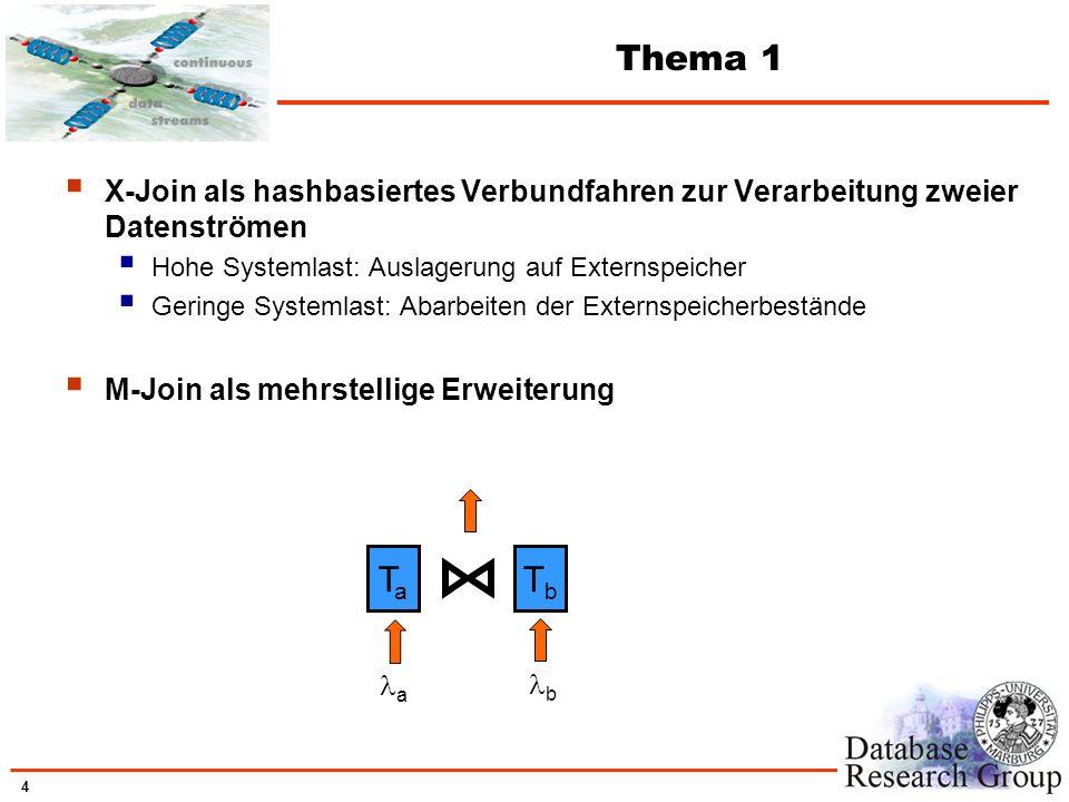 5 Thema 2 Anfrageverarbeitung auf Datenströmen: Ablaufsteuerung Betreuer: Prof.