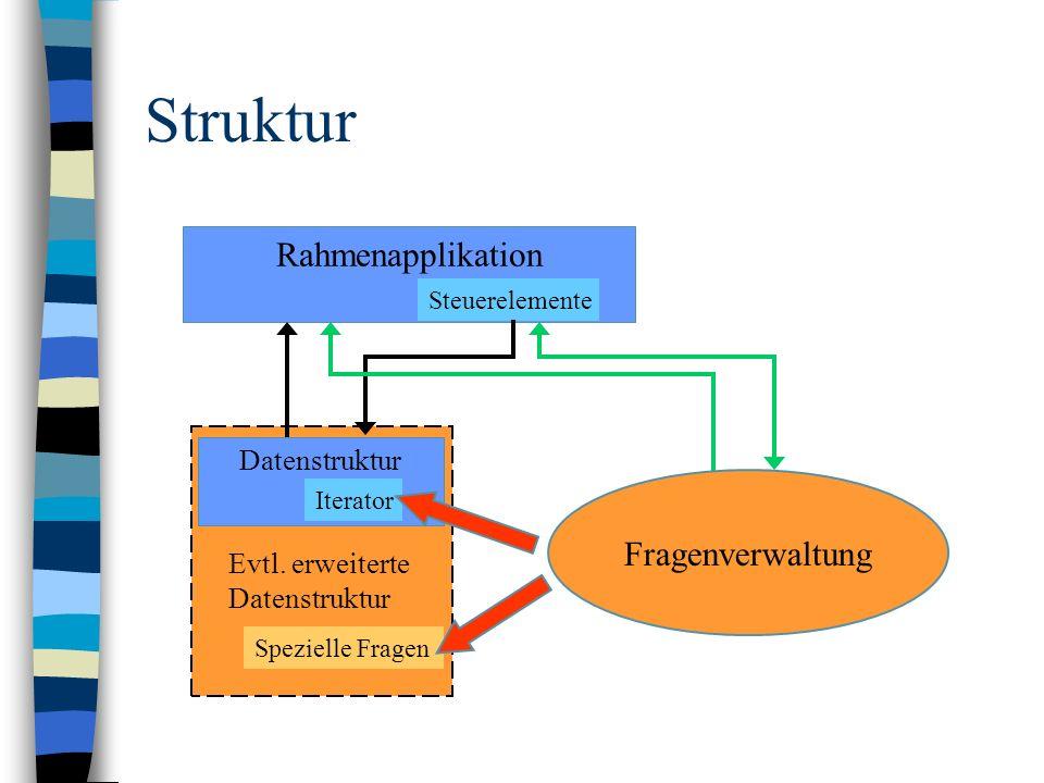 Spezielle Fragen Evtl. erweiterte Datenstruktur Struktur Datenfenster Rahmenapplikation Steuerelemente Datenstruktur Iterator Fragenverwaltung