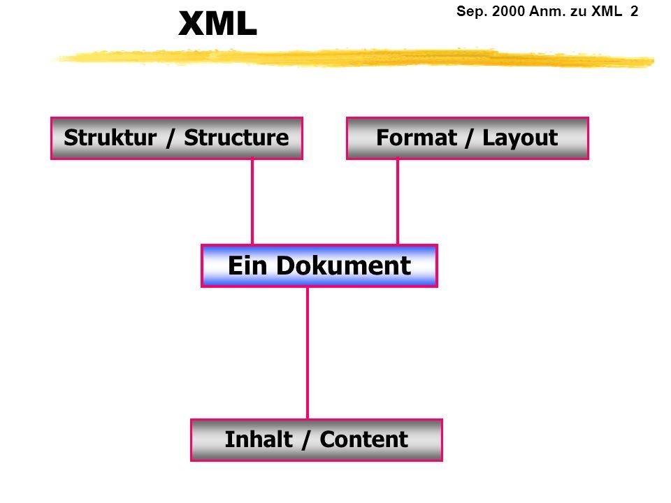 Anmerkungen zu XML Entwicklung/Anspruch von XML Character Data DTD vs. Schemata XSL vs. CSS Prof. Dr. Manfred Sommer Fachbereich Mathematik und Inform