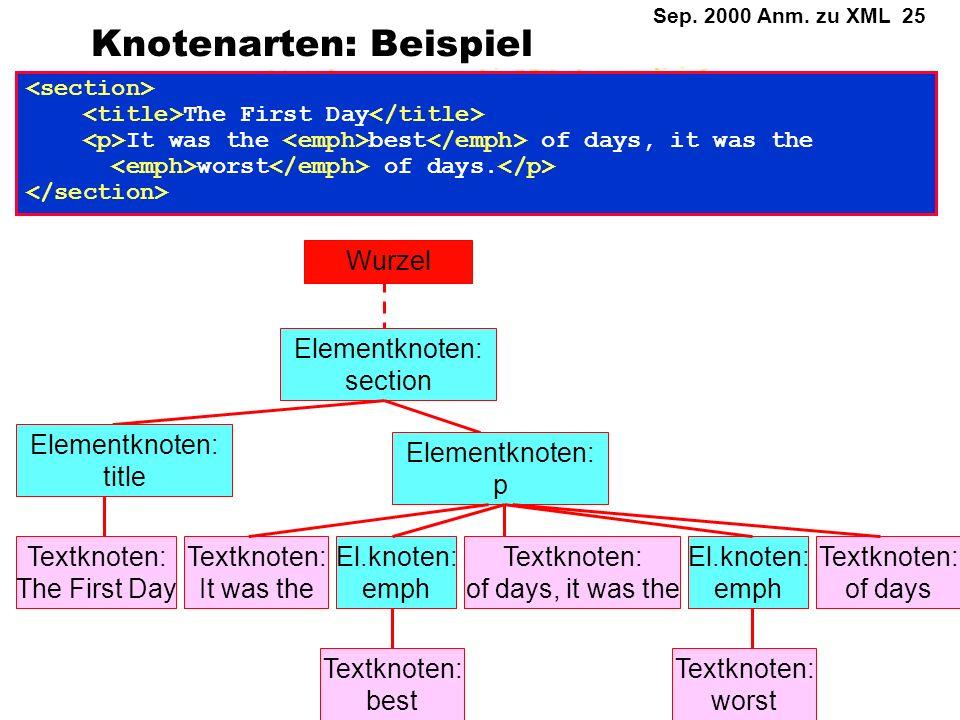 Sep. 2000 Anm. zu XML 24 Baumstruktur Ein XML Dokument definiert einen Baum. XSLT definiert eine Baumtransformation für einen solchen Baum. Die Strukt