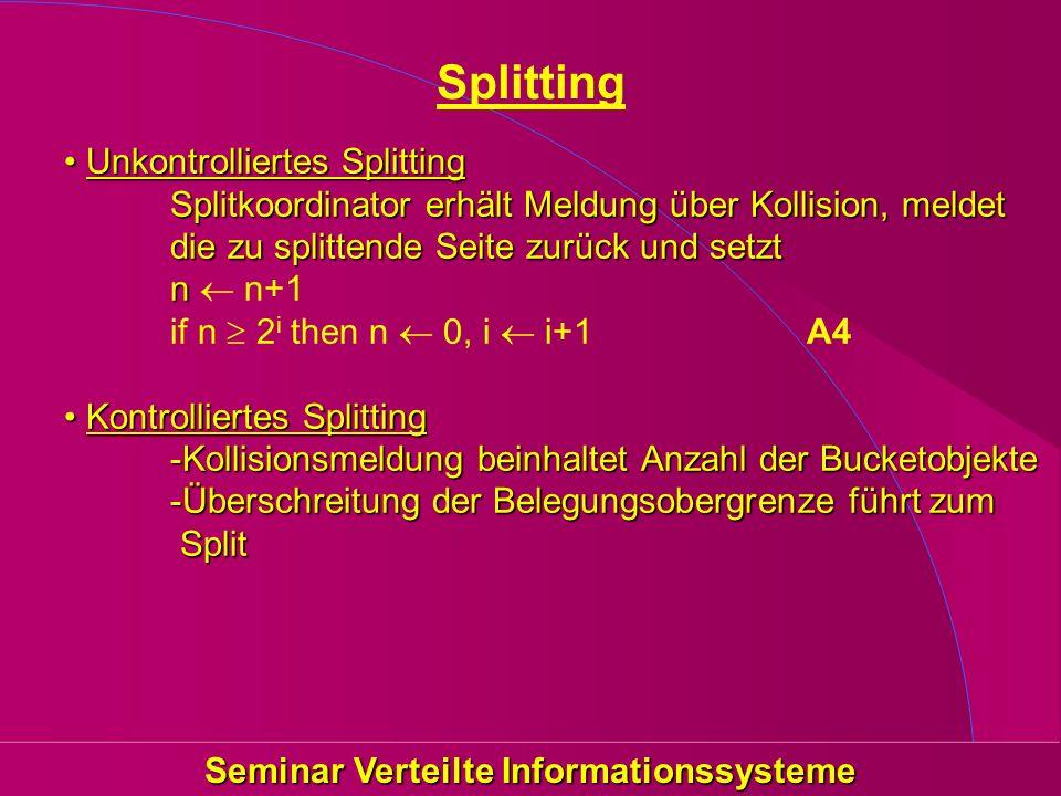 Seminar Verteilte Informationssysteme Splitting Unkontrolliertes Splitting Splitkoordinator erhält Meldung über Kollision, meldet die zu splittende Se