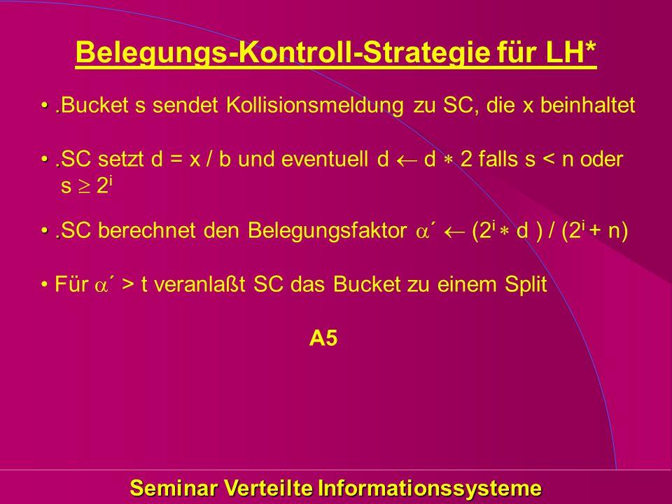 Seminar Verteilte Informationssysteme Belegungs-Kontroll-Strategie für LH*..Bucket s sendet Kollisionsmeldung zu SC, die x beinhaltet..SC setzt d = x