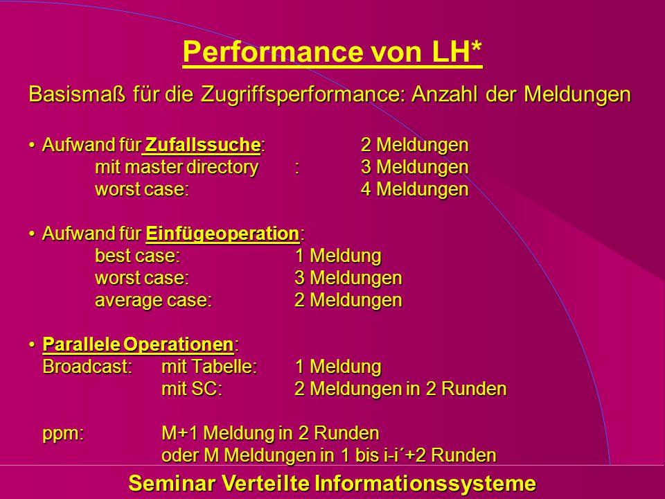 Seminar Verteilte Informationssysteme Performance von LH* Basismaß für die Zugriffsperformance: Anzahl der Meldungen Aufwand für Zufallssuche:2 Meldun