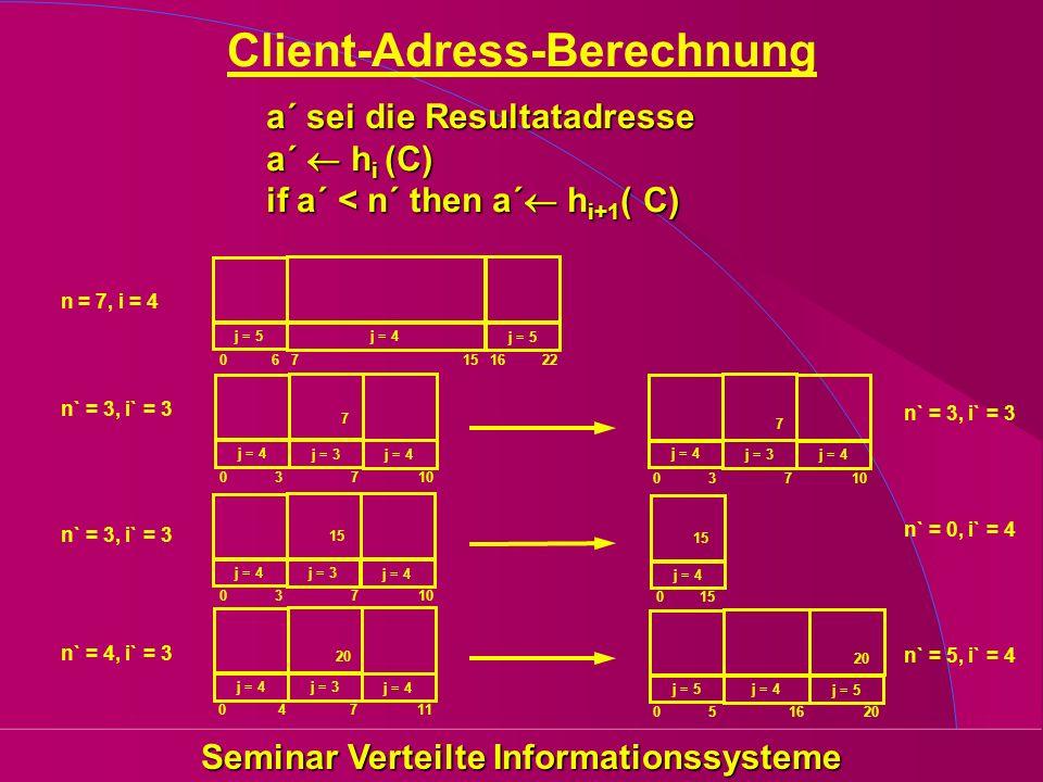 Seminar Verteilte Informationssysteme Client-Adress-Berechnung a´ sei die Resultatadresse a´ h i (C) if a´ < n´ then a´ h i+1 ( C) j = 5 j = 4 j = 5 0 6 7 15 16 22 j = 4 j = 3 j = 4 0 3 7 10 7 j = 4 j = 3 j = 4 0 3 7 10 7 j = 5 j = 4 j = 5 0 5 16 20 20 j = 4 0 15 15 j = 4 j = 3 j = 4 0 3 7 10 15 j = 4 j = 3 j = 4 0 4 7 11 20 n = 7, i = 4 n` = 3, i` = 3 n` = 4, i` = 3 n` = 5, i` = 4 n` = 0, i` = 4