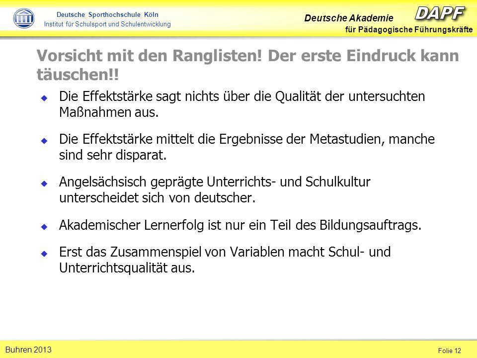 Deutsche Akademie für Pädagogische Führungskräfte Folie 12 Buhren 2013 Deutsche Sporthochschule Köln Institut für Schulsport und Schulentwicklung Vors
