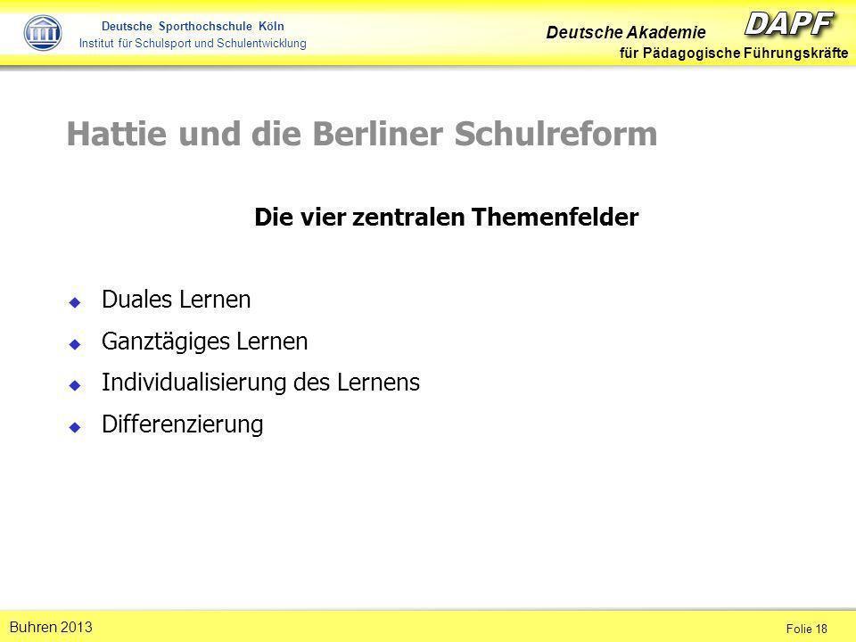 Deutsche Akademie für Pädagogische Führungskräfte Folie 18 Buhren 2013 Deutsche Sporthochschule Köln Institut für Schulsport und Schulentwicklung Hatt