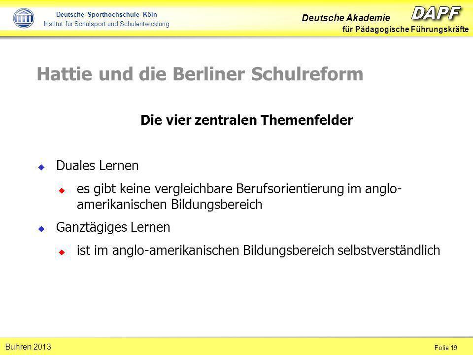 Deutsche Akademie für Pädagogische Führungskräfte Folie 19 Buhren 2013 Deutsche Sporthochschule Köln Institut für Schulsport und Schulentwicklung Hatt