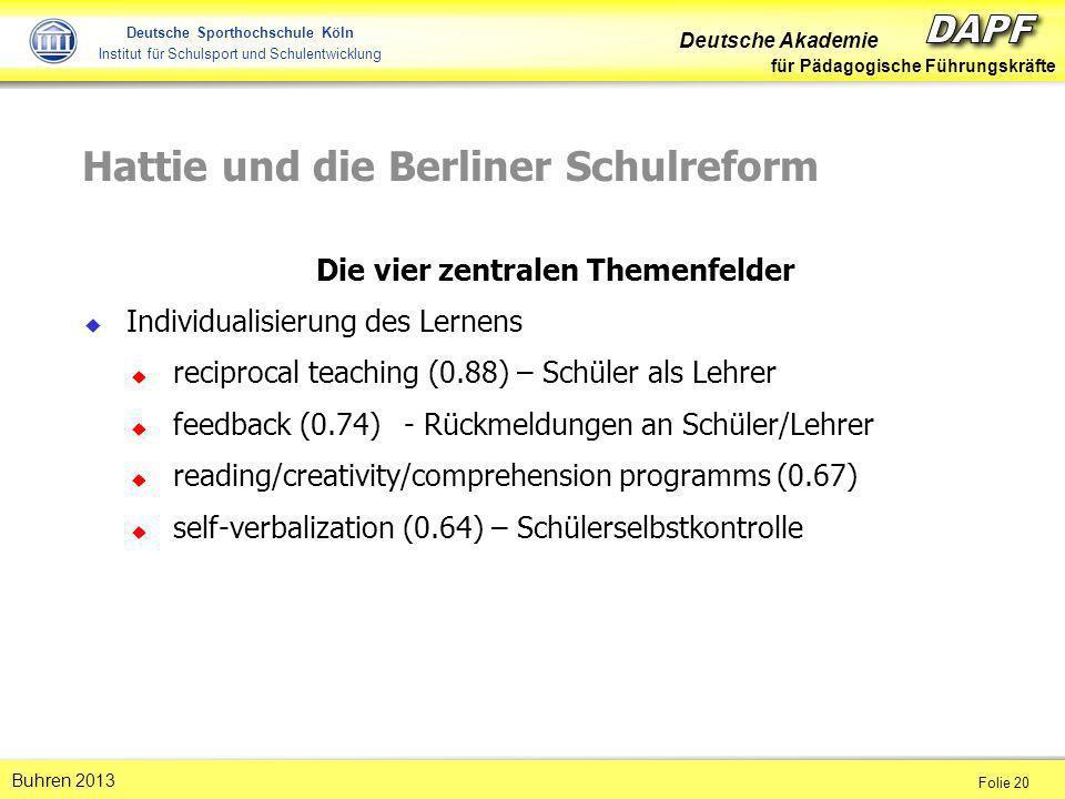 Deutsche Akademie für Pädagogische Führungskräfte Folie 20 Buhren 2013 Deutsche Sporthochschule Köln Institut für Schulsport und Schulentwicklung Hatt