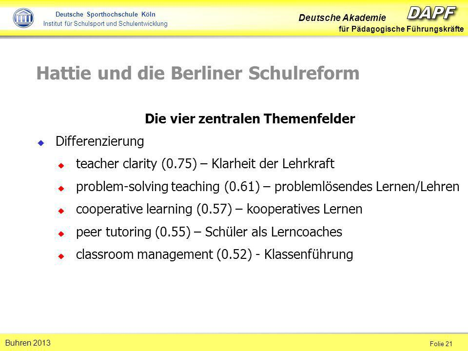 Deutsche Akademie für Pädagogische Führungskräfte Folie 21 Buhren 2013 Deutsche Sporthochschule Köln Institut für Schulsport und Schulentwicklung Hatt