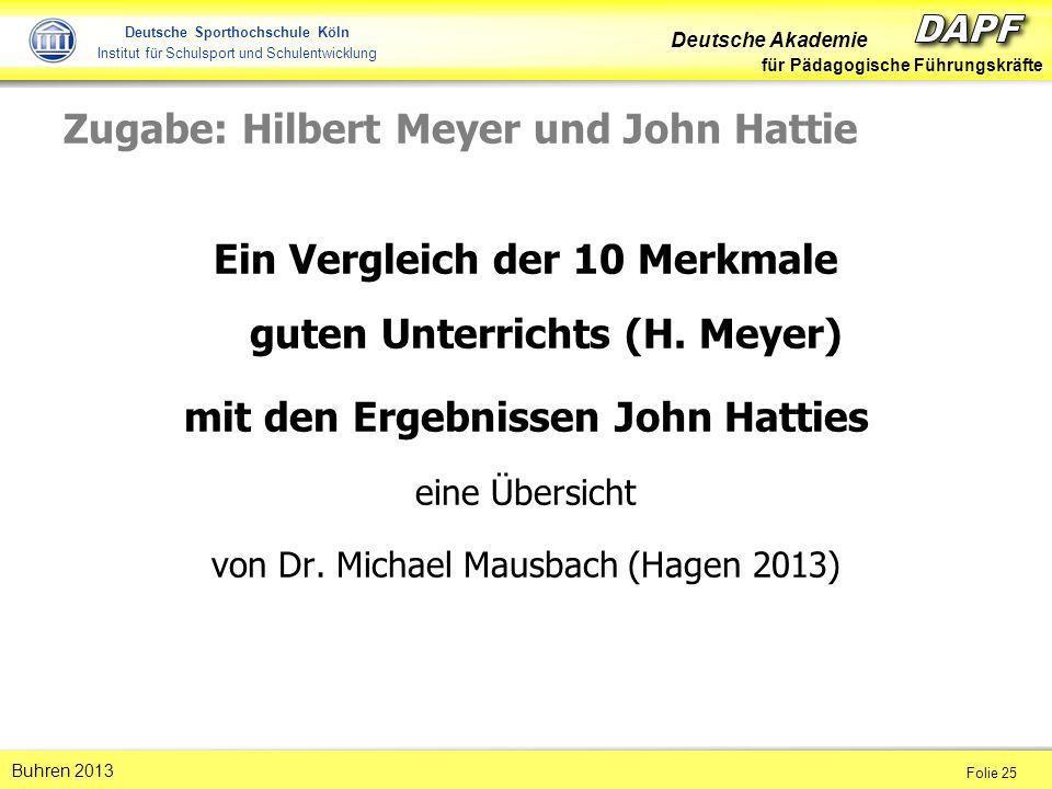 Deutsche Akademie für Pädagogische Führungskräfte Folie 25 Buhren 2013 Deutsche Sporthochschule Köln Institut für Schulsport und Schulentwicklung Zuga