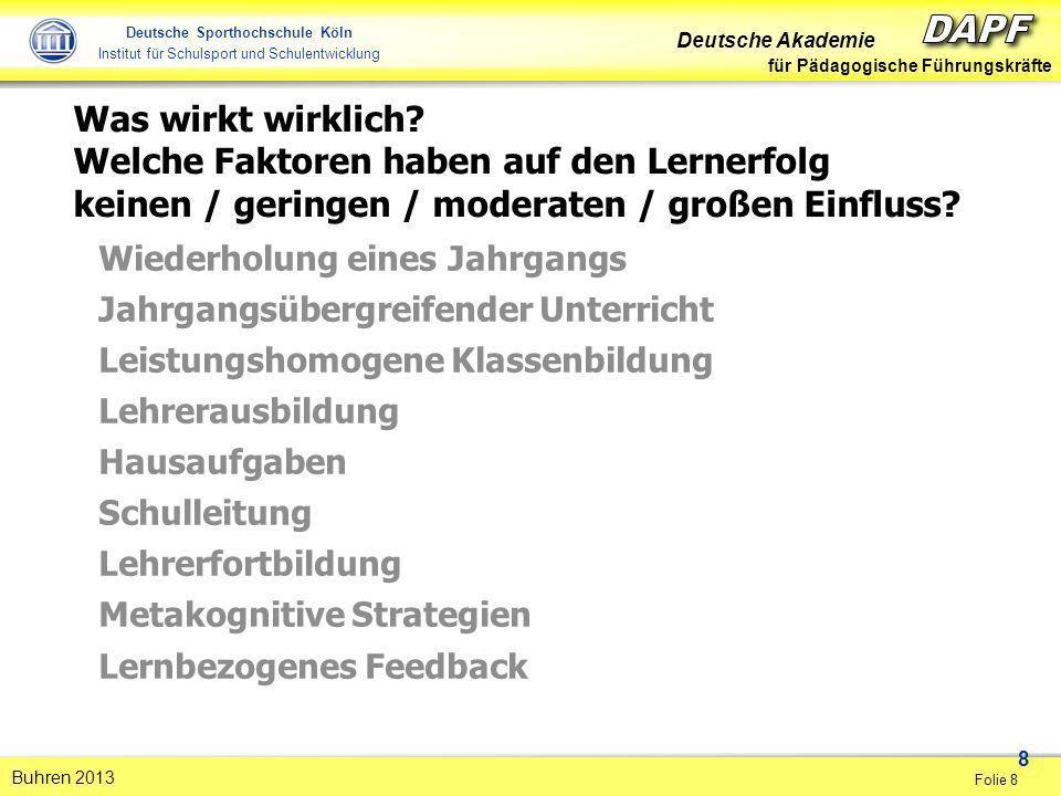 Deutsche Akademie für Pädagogische Führungskräfte Folie 9 Buhren 2013 Deutsche Sporthochschule Köln Institut für Schulsport und Schulentwicklung 9 Was wirkt wirklich.