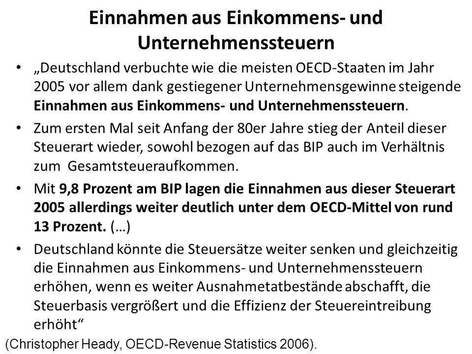 (Christopher Heady, OECD-Revenue Statistics 2006). Einnahmen aus Einkommens- und Unternehmenssteuern Deutschland verbuchte wie die meisten OECD-Staate