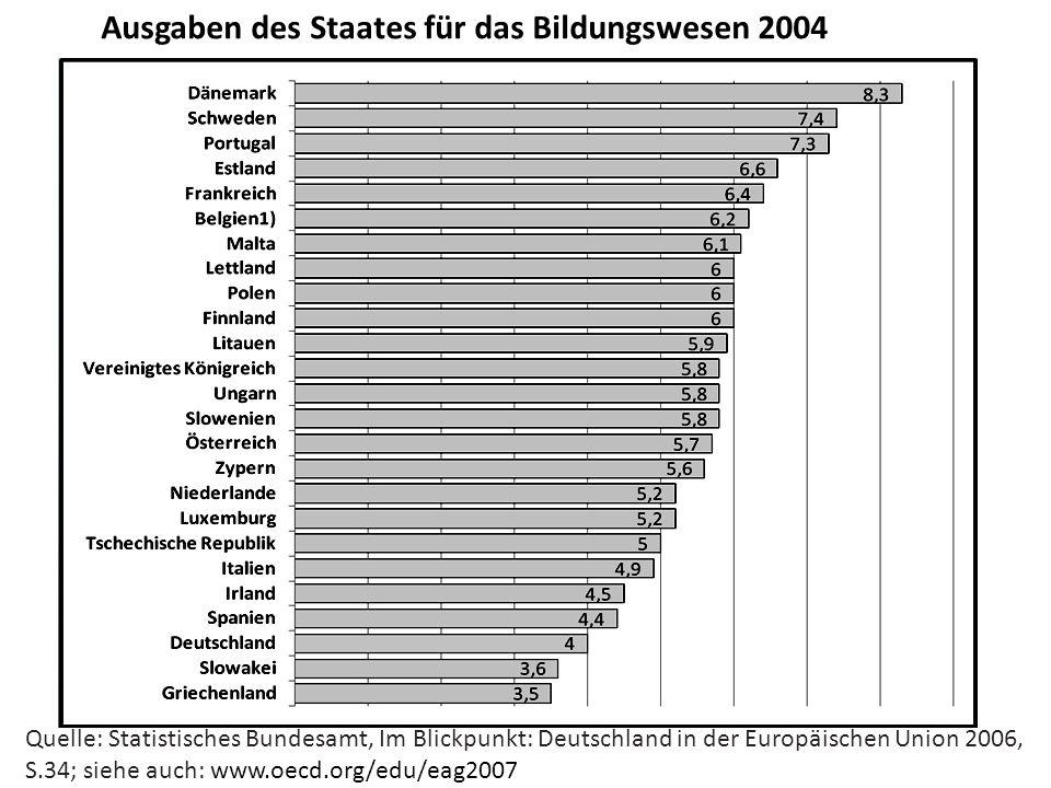 Quelle: Statistisches Bundesamt, Im Blickpunkt: Deutschland in der Europäischen Union 2006, S.34; siehe auch: www.oecd.org/edu/eag2007 Ausgaben des St