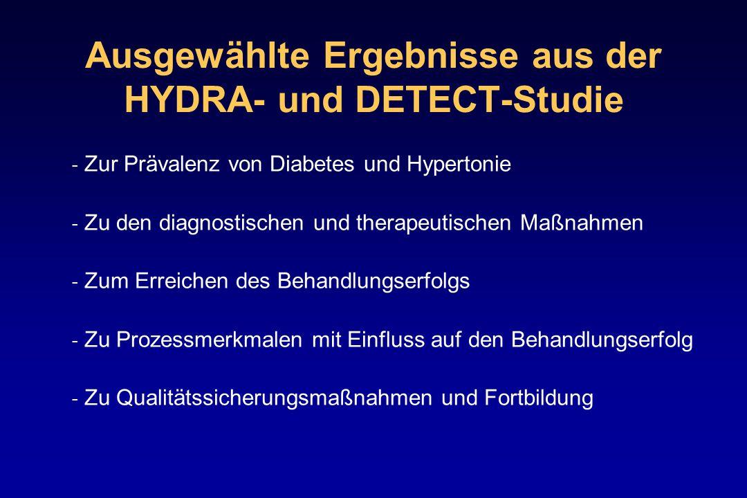 Ausgewählte Ergebnisse aus der HYDRA- und DETECT-Studie - Zur Prävalenz von Diabetes und Hypertonie - Zu den diagnostischen und therapeutischen Maßnah