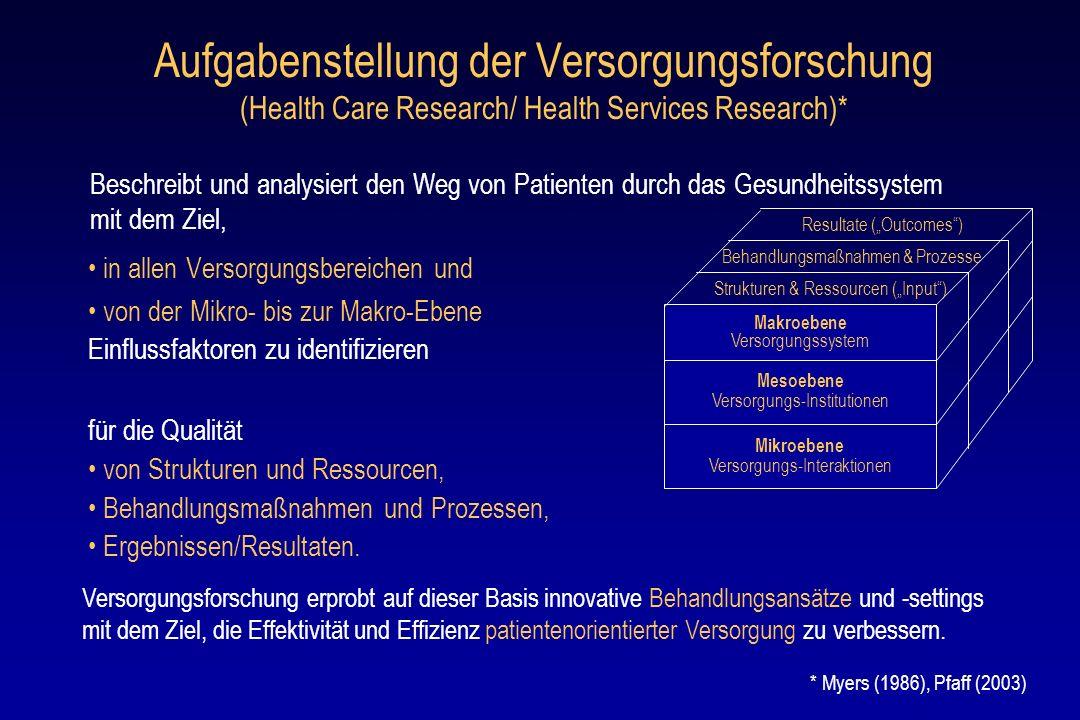 Aufgabenstellung der Versorgungsforschung (Health Care Research/ Health Services Research)* in allen Versorgungsbereichen und von der Mikro- bis zur M