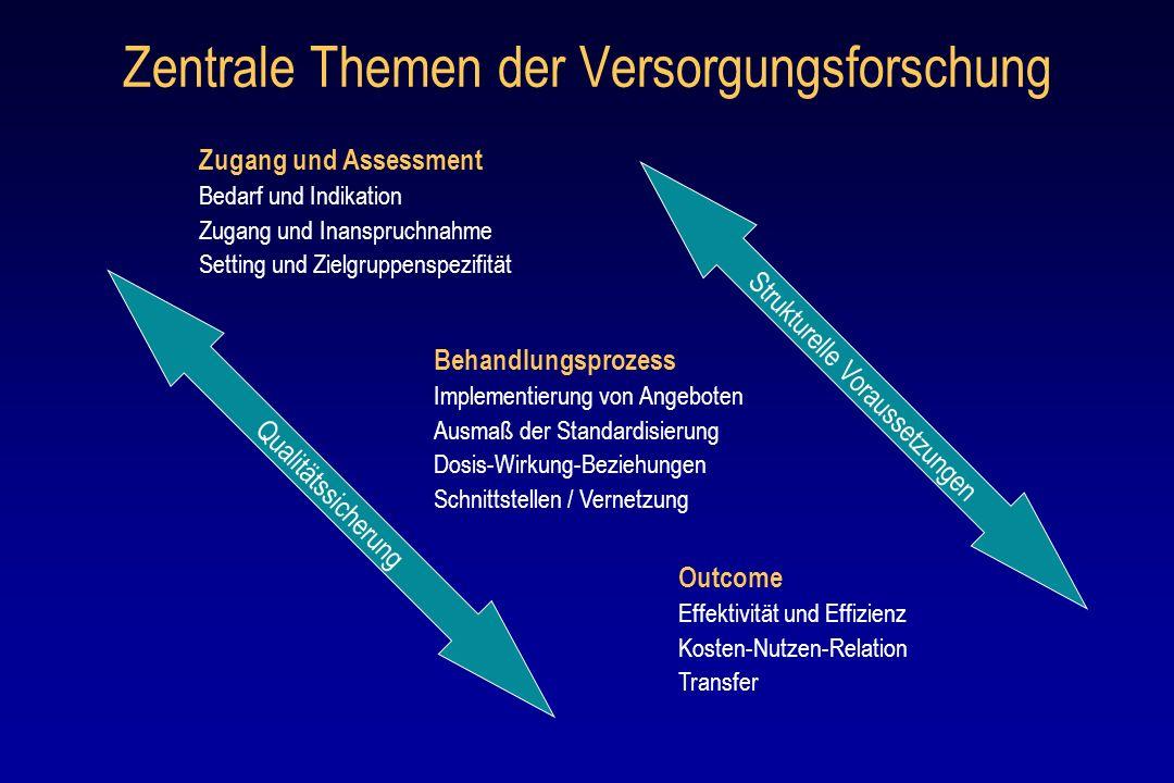 Methodische Aspekte der Versorgungsforschung Forschungsansatz Experimentelle und quasi-experimentelle Studienpläne Zielorientierte Evaluationsansätze Konsensustechniken (u.a.