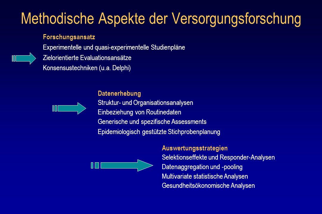 Methodische Aspekte der Versorgungsforschung Forschungsansatz Experimentelle und quasi-experimentelle Studienpläne Zielorientierte Evaluationsansätze