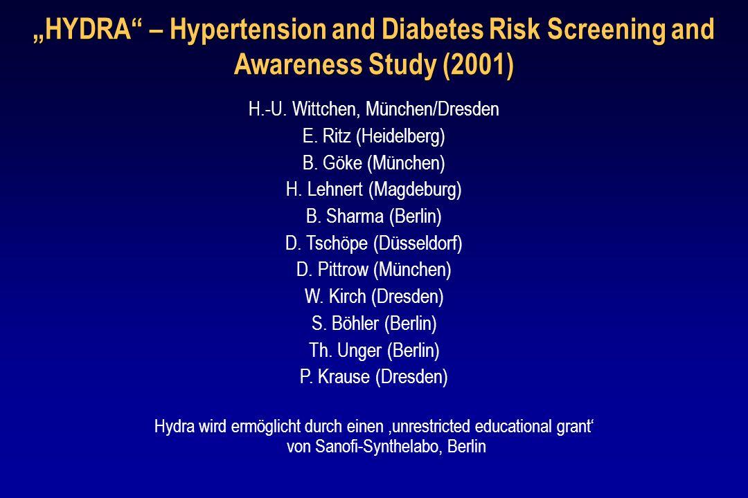 Ausgewählte Ergebnisse aus der HYDRA- und DETECT-Studie - Zur Prävalenz von Diabetes und Hypertonie - Zu den diagnostischen und therapeutischen Maßnahmen - Zum Erreichen des Behandlungserfolgs - Zu Prozessmerkmalen mit Einfluss auf den Behandlungserfolg - Zu Qualitätssicherungsmaßnahmen und Fortbildung