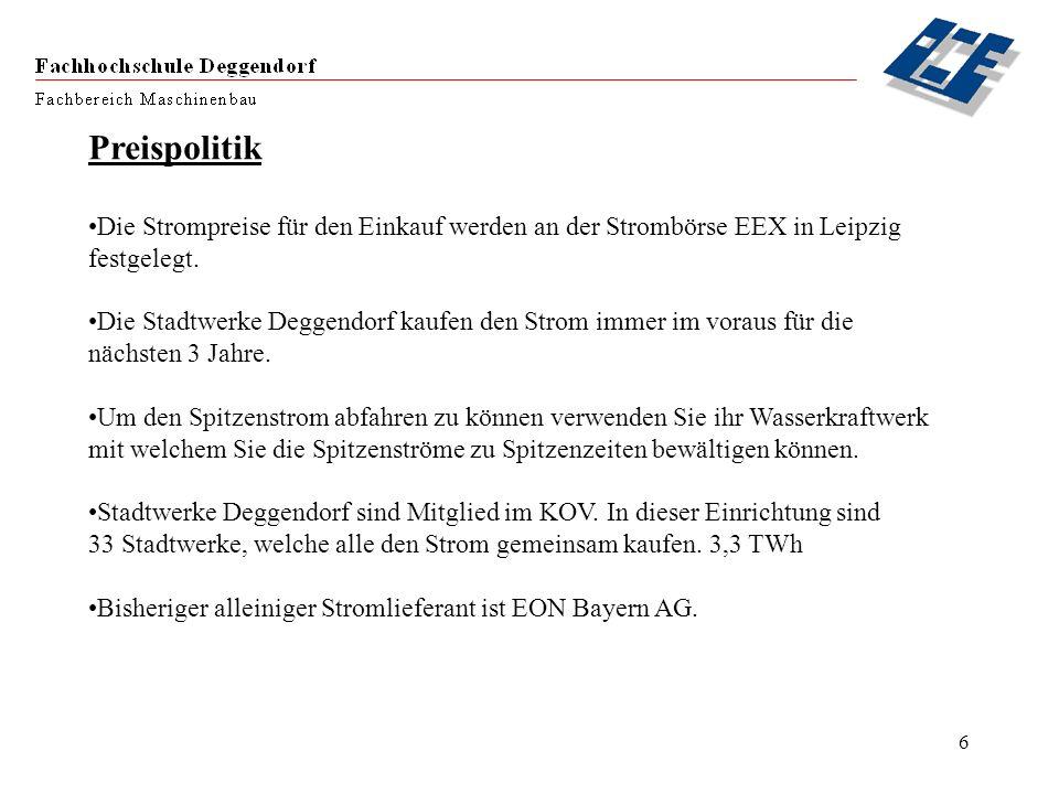 6 Preispolitik Die Strompreise für den Einkauf werden an der Strombörse EEX in Leipzig festgelegt. Die Stadtwerke Deggendorf kaufen den Strom immer im