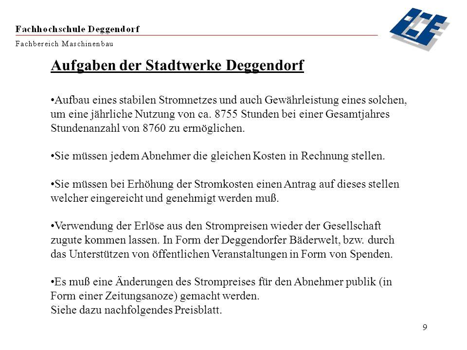 9 Aufgaben der Stadtwerke Deggendorf Aufbau eines stabilen Stromnetzes und auch Gewährleistung eines solchen, um eine jährliche Nutzung von ca. 8755 S