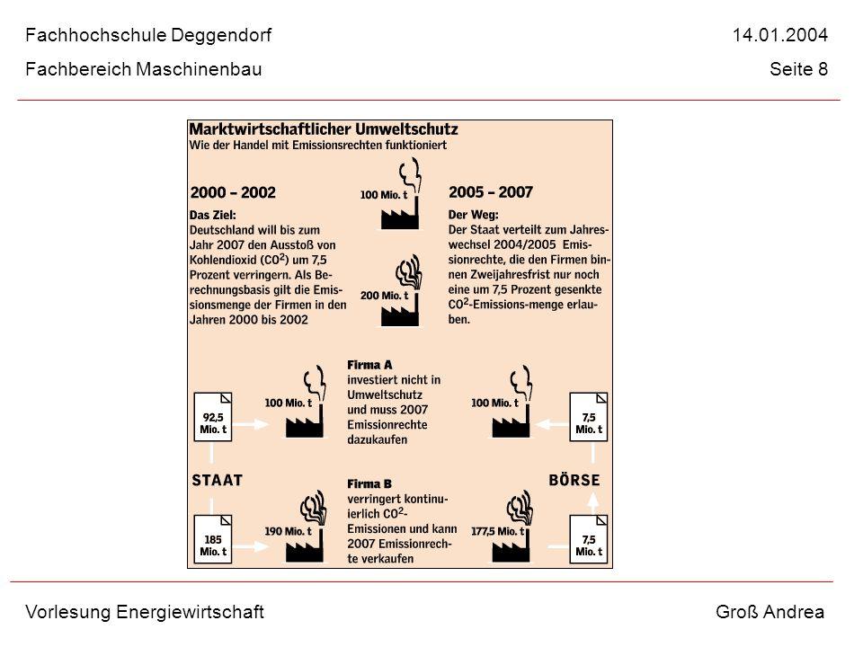 Fachhochschule Deggendorf 14.01.2004 Fachbereich Maschinenbau Seite 8 Vorlesung Energiewirtschaft Groß Andrea
