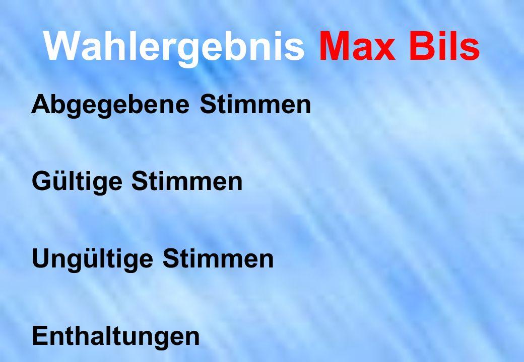 Wahlergebnis Max Bils Abgegebene Stimmen Gültige Stimmen Ungültige Stimmen Enthaltungen