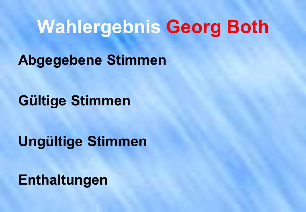 Wahlergebnis Georg Both Abgegebene Stimmen Gültige Stimmen Ungültige Stimmen Enthaltungen