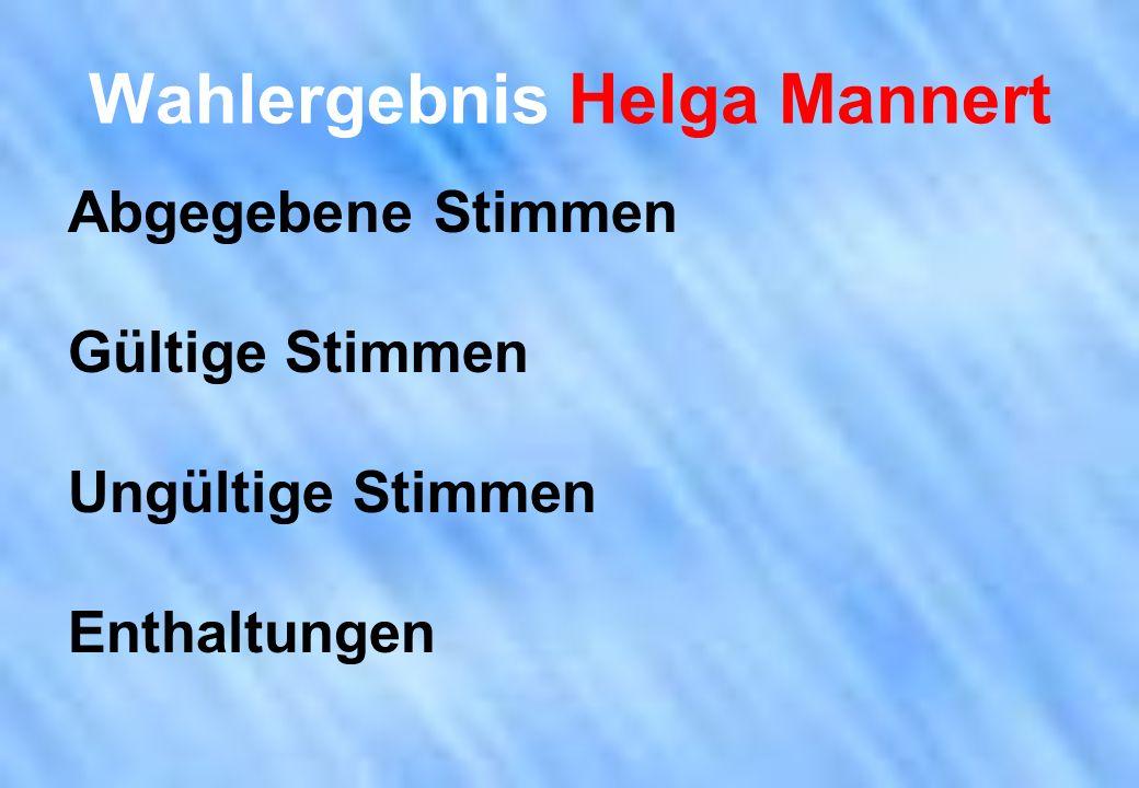 Wahlergebnis Helga Mannert Abgegebene Stimmen Gültige Stimmen Ungültige Stimmen Enthaltungen