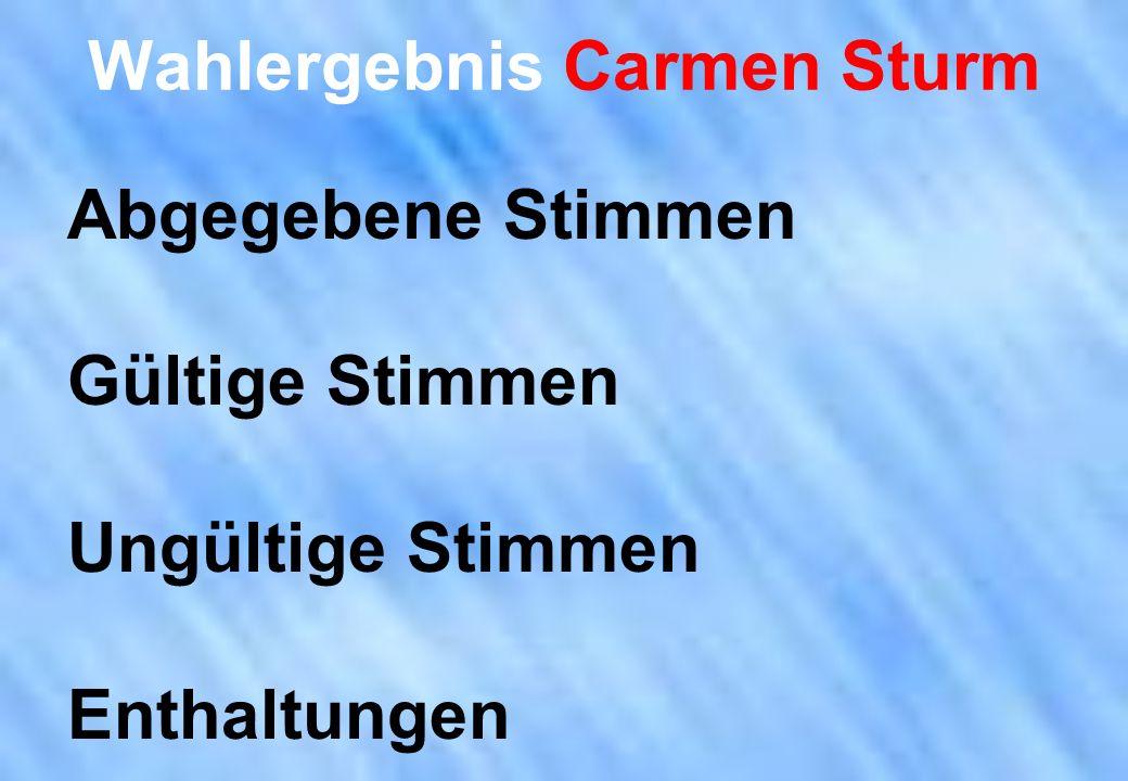 Wahlergebnis Carmen Sturm Abgegebene Stimmen Gültige Stimmen Ungültige Stimmen Enthaltungen