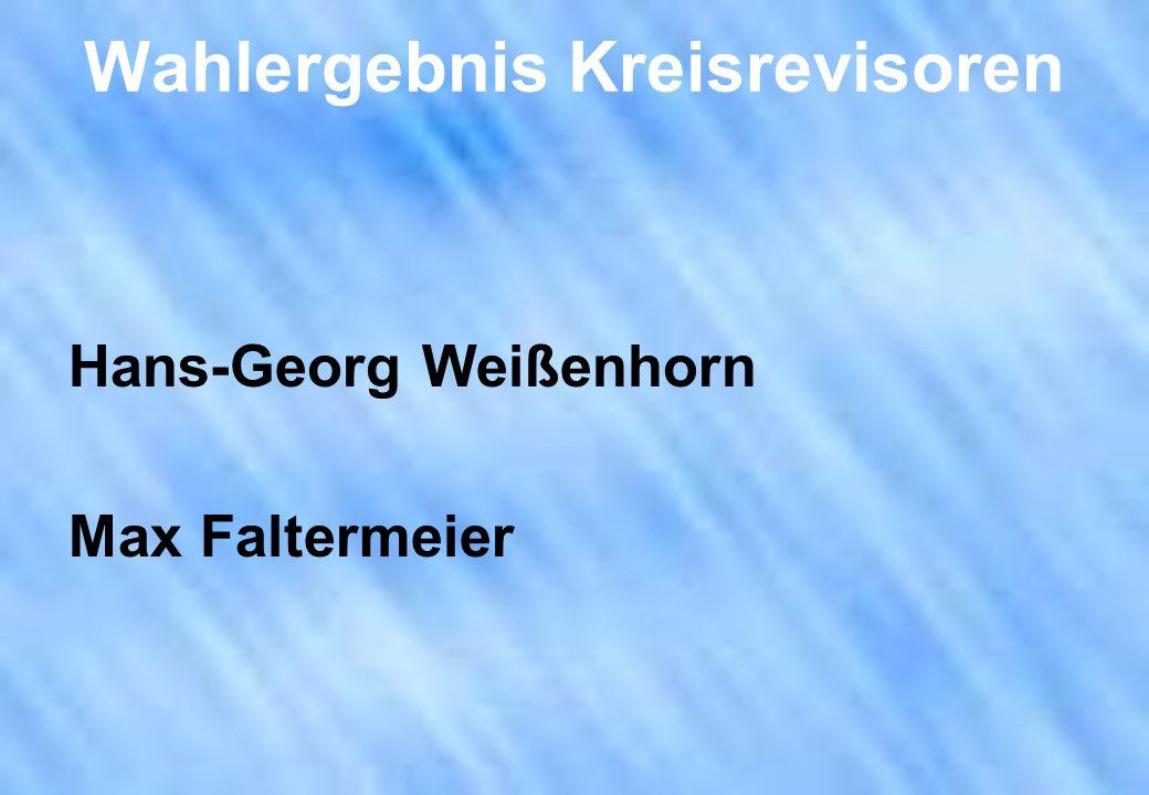 Wahlergebnis Kreisrevisoren Hans-Georg Weißenhorn Max Faltermeier