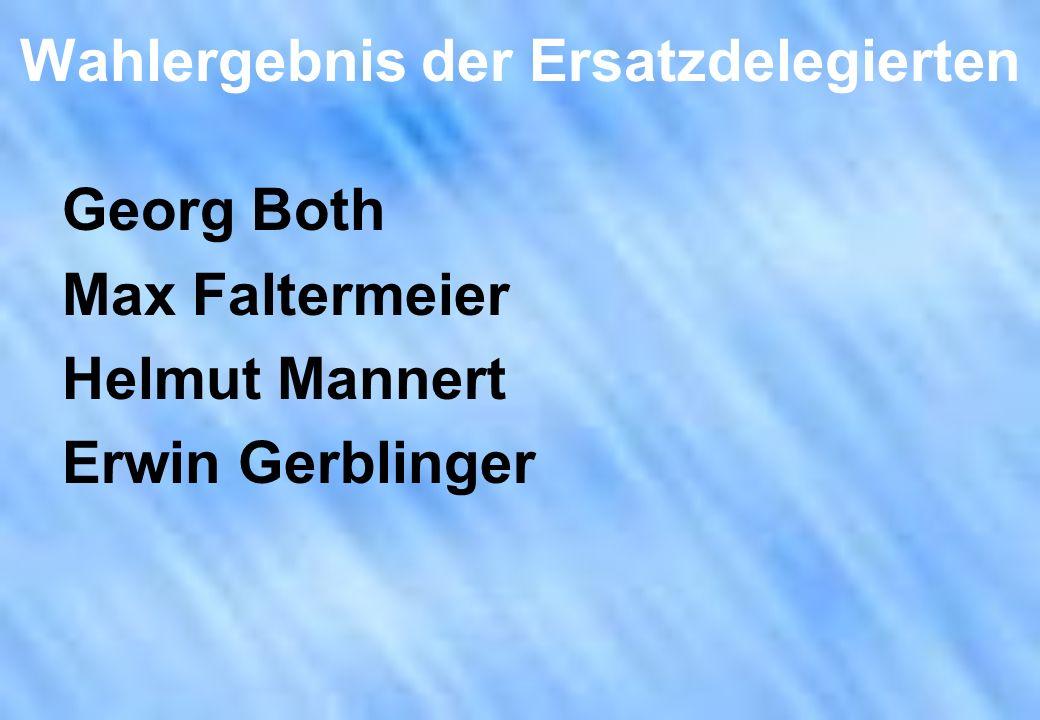 Wahlergebnis der Ersatzdelegierten Georg Both Max Faltermeier Helmut Mannert Erwin Gerblinger