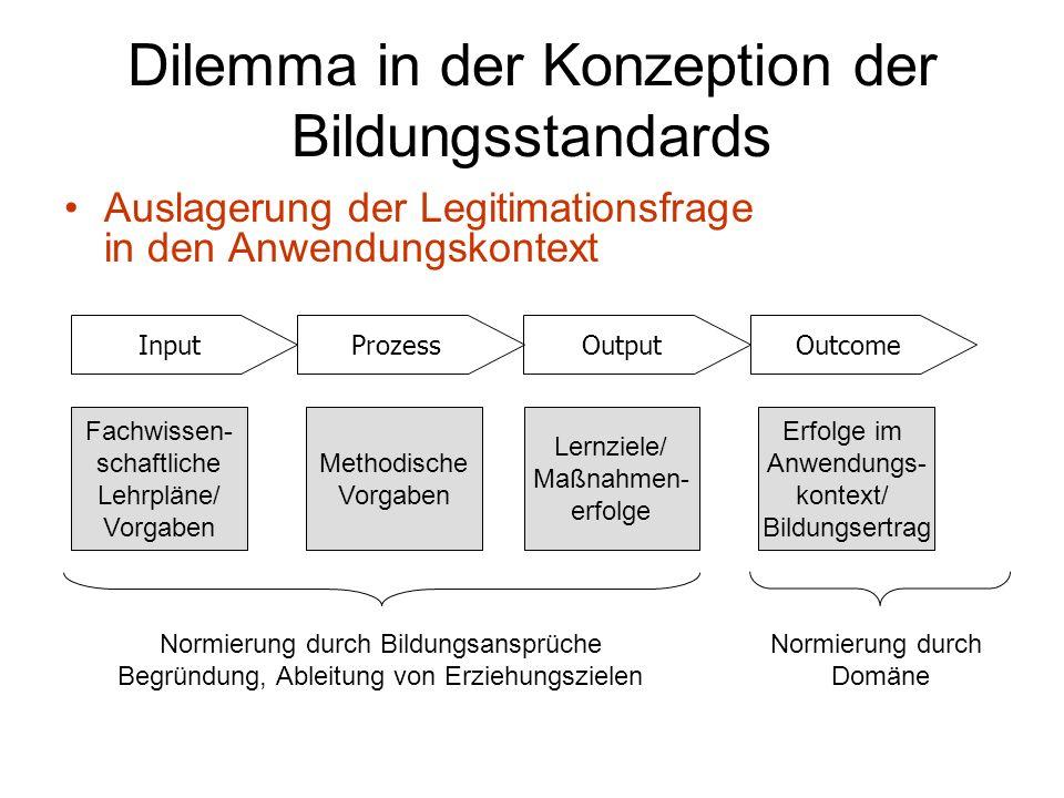 Dilemma in der Konzeption der Bildungsstandards Auslagerung der Legitimationsfrage in den Anwendungskontext InputProzessOutputOutcome Fachwissen- scha