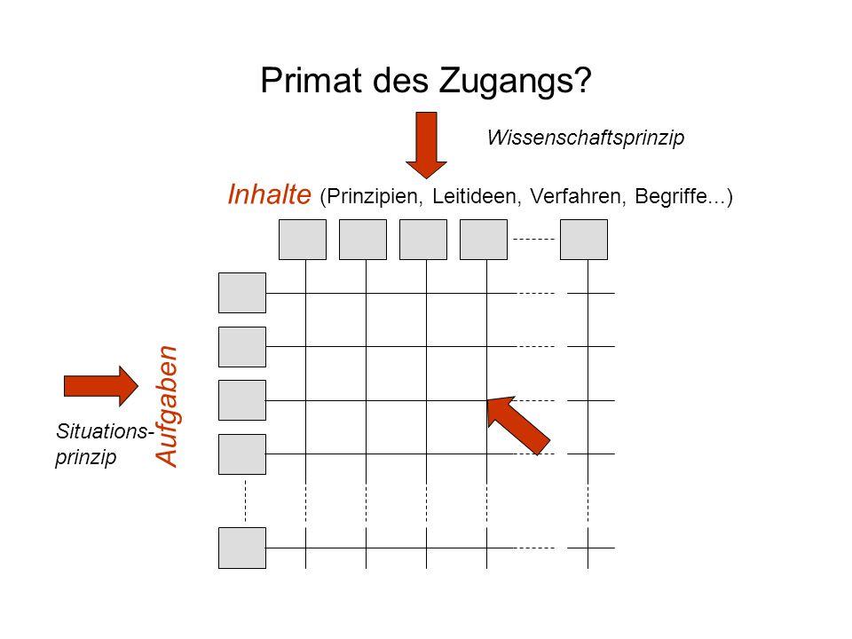 Primat des Zugangs? Inhalte (Prinzipien, Leitideen, Verfahren, Begriffe...) Aufgaben Wissenschaftsprinzip Situations- prinzip