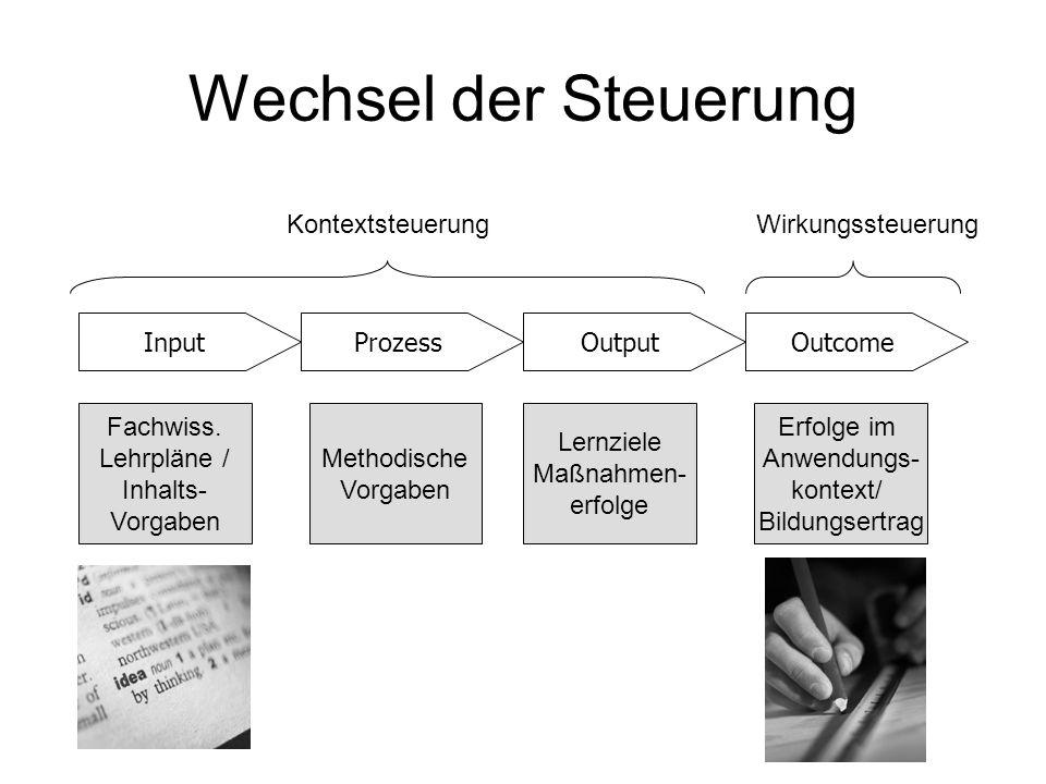 Wechsel der Steuerung Outcome Erfolge im Anwendungs- kontext/ Bildungsertrag Wirkungssteuerung InputProzessOutput Fachwiss. Lehrpläne / Inhalts- Vorga